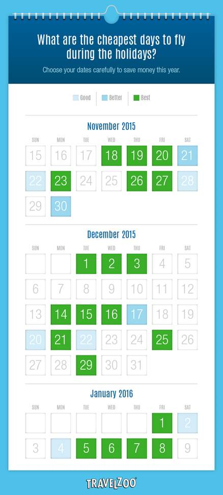 holiday_flights