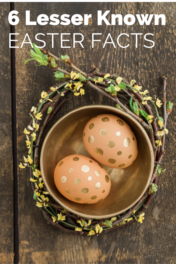 easter_facts